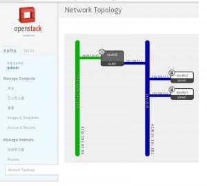 openstack-network